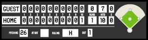Legendary Game 12 Final Scoreboard | Baseballisms.com